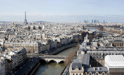 panorama from Notre-Dame