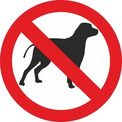 Zakaz pies