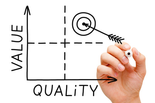 Value Quality Matrix Graph Concept
