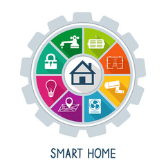 Smart home automation technology concept