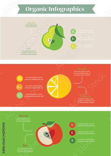 Infographic about organic food