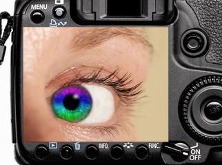 Fotoapparat mit Auge