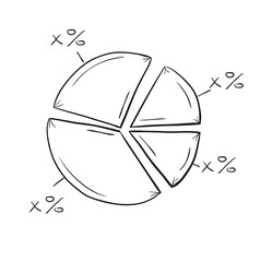 sketch of the pie chart