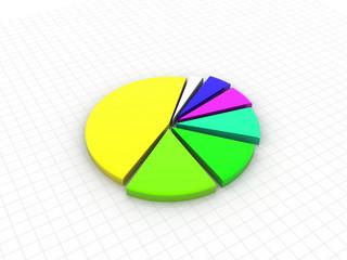 Business pie chart..