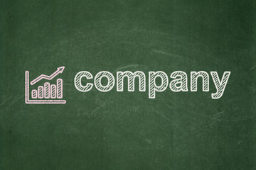 Business concept: Growth Graph and Company on chalkboard