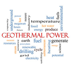 Geothermal Power Word Cloud Concept