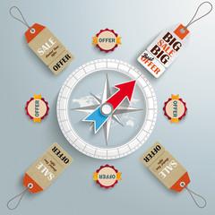 Compass Price Stickers