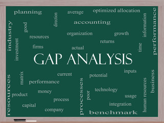 Gap Analysis Word Cloud Concept on a Blackboard