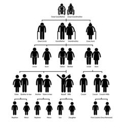 Family Tree Genealogy Diagram