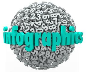 Infographics Numbers Sphere Ball Data Illustration