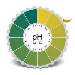 Paper pH - 0061 - White