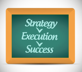 strategy execution, success illustration design
