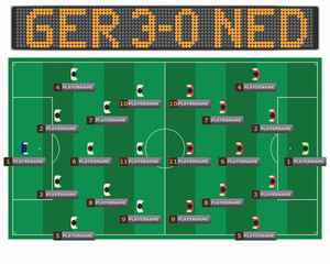 Soccer or Football Field with player line-up and score board