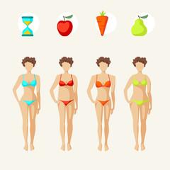 Female body shapes - four types