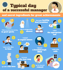 Manager schedule typical workday