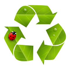 Recycling symbol with leaves texture