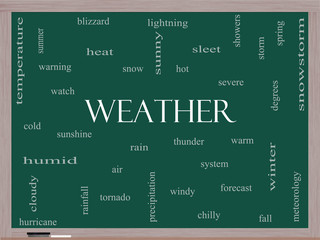 Weather Word Cloud Concept on a Blackboard