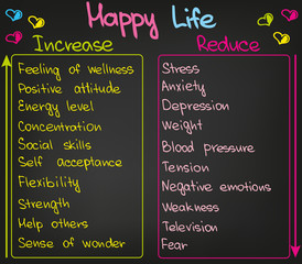 Your life increase and decrease