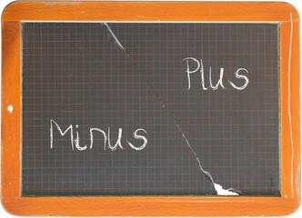 Tafel plus minus