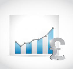 pound business graph chart illustration design