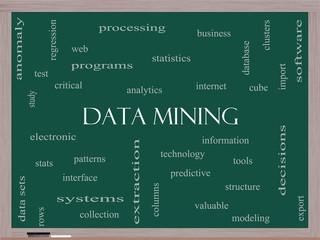 Data Mining Word Cloud Concept on a Blackboard