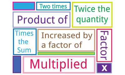 multiplication word cues