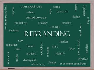 Rebranding Word Cloud Concept on a Blackboard