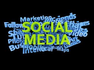 Social media tag words cloud 3d