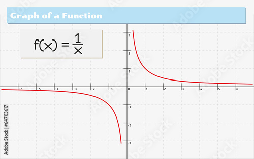 graph of a function - 960×540