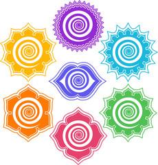 Chakras - Energy Centers