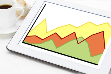 growth line graph on a tablet