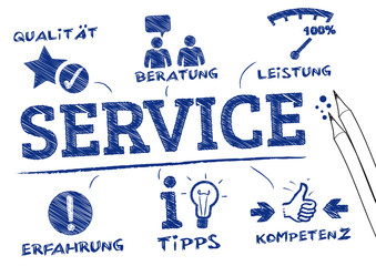 Service, Scribble