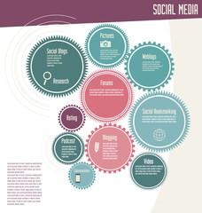 Social media network infographic
