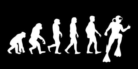 Vom Affen zum (Menschen) Taucher