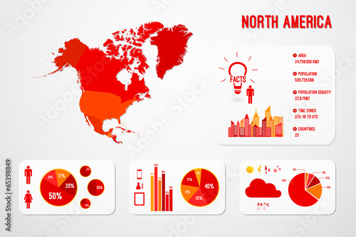 north america continent map infographics vector stock image and
