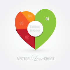 vector heart shape chart info graphic