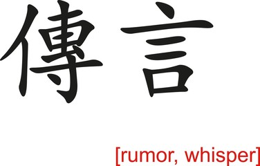 Chinese Sign for rumor, whisper