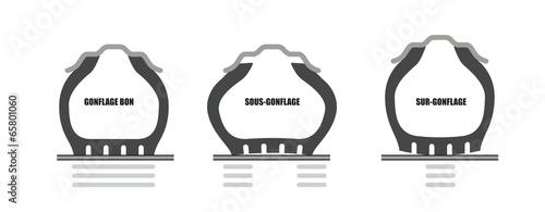 pneu gonfl sous gonfl et sur gonfl 65801060. Black Bedroom Furniture Sets. Home Design Ideas
