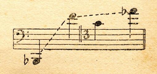 Playing range of basson