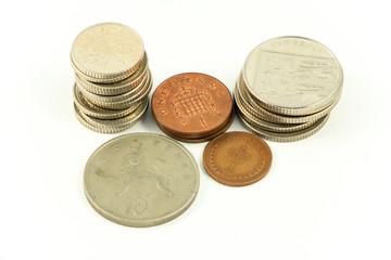 British Pound Sterling Coins