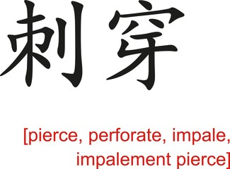 Chinese Sign for pierce, perforate, impale, impalement pierce