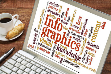 Wall Mural - infographics word cloud on laptop