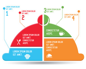 Food Chart,Chart infographics,vector