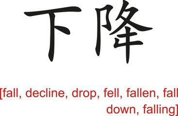 Chinese Sign for fall, decline, drop, fell, fallen, fall down