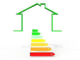3d illustration of house with energy efficiency symbol