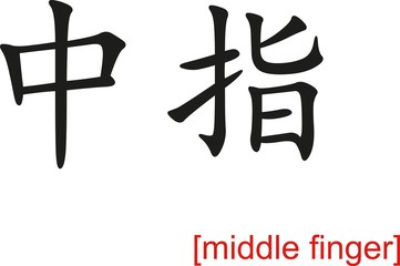 Chinese Sign for middle finger