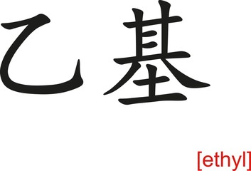 Chinese Sign for ethyl