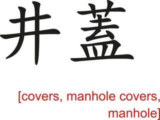 Chinese Sign for covers, manhole covers, manhole