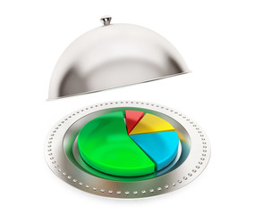 Restaurant cloche with business chart