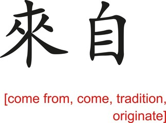 Chinese Sign for come from, come, tradition, originate